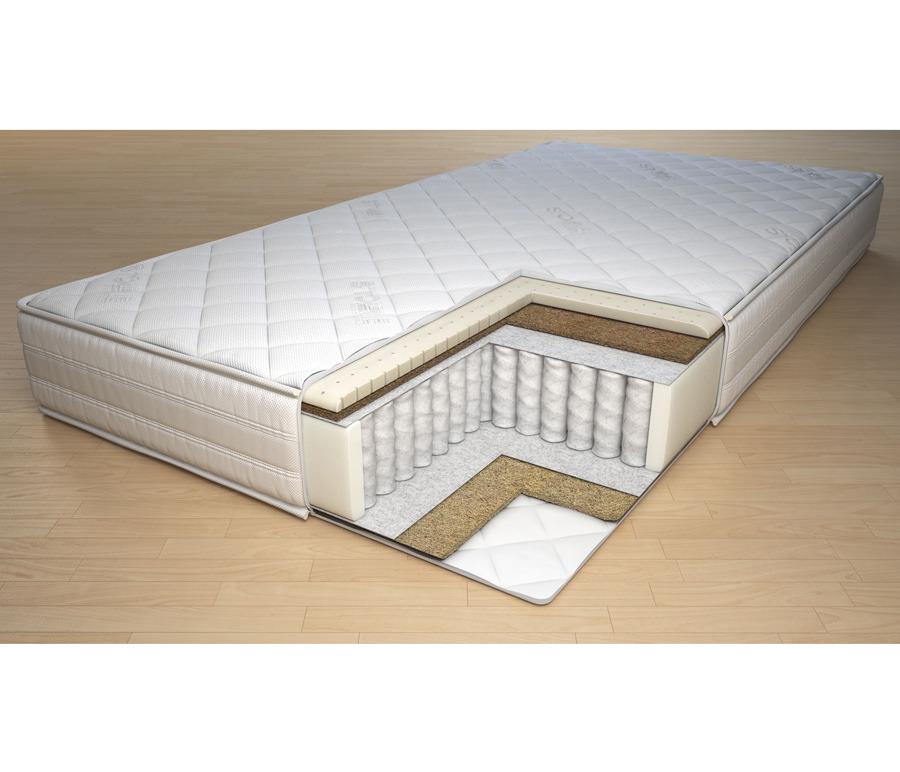 Матрас Спокойной Ночи - Ирис  900*2000Мебель для спальни<br><br><br>Длина мм: 900<br>Высота мм: 190<br>Глубина мм: 2000