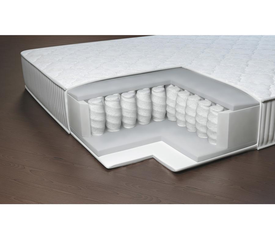 Матрас Престиж-Либурн  900*2000Мебель для спальни<br>Двусторонний пружинный матрас с жесткостью ниже средней. В основе матраса лежит современный материал - холкон, который не впитывает влагу и запахи, благодаря чему всегда остается чистым и свежим, сохраняя оптимальный микроклимат спального места. Изоляцию верхнего покрытия от пружинного основания обеспечивает нетканый материал спанбонд, отличающийся повышенной устойчивостью к износу и механическому воздействию. Рекомендовано использование вместе с защитным чехлом Aquastop.&#13;Периметр: усилен ППУ&#13;Высота: 20&#13;Основа: Блок независимых пружин 256 шт/м2&#13;Чехол: Чехол - высокопрочный хлопковый жакард итальянской компании Stellini, стеганный на синтепоне&#13;Наполнитель: Холкон, спанбонд&#13;Нагрузка: 100<br><br>Длина мм: 900<br>Высота мм: 180<br>Глубина мм: 2000<br>Длина матраса: 2000<br>Ширина матраса: 900<br>Высота матраса: 200<br>Жесткость матраса: Средняя