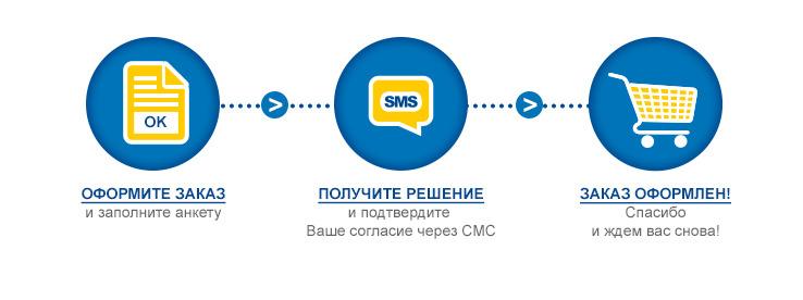 молодежный кредит на жилье в украине 2020