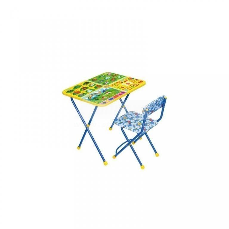 Купить Набор мебели Ника Хочу Все Знать КП2/7 в интернет магазине мебели СТОЛПЛИТ