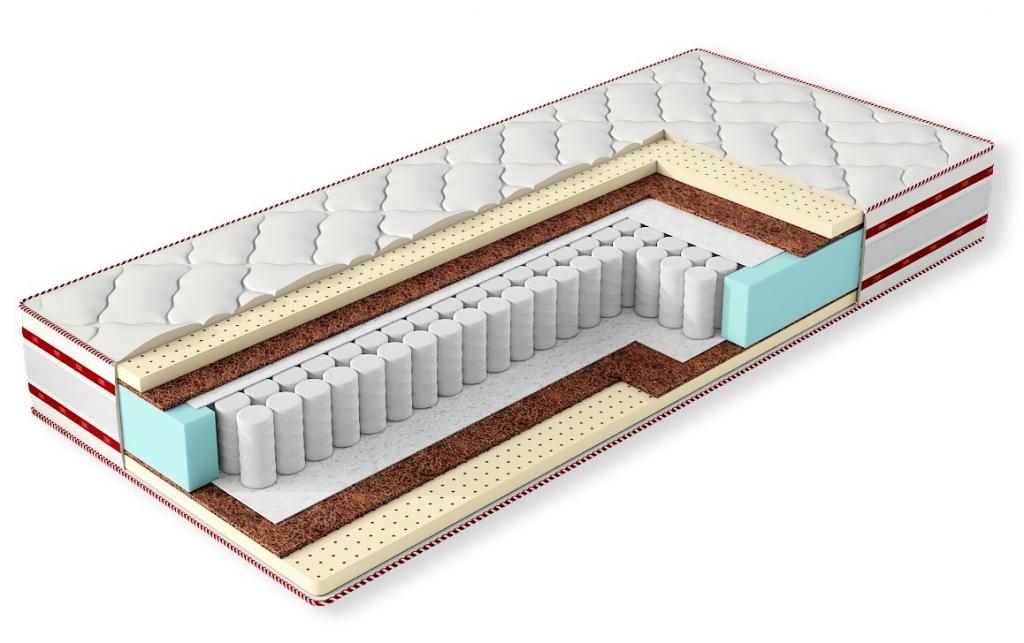 Купить Матрас ортопедический Шервуд 250, 140x200 в интернет магазине мебели СТОЛПЛИТ