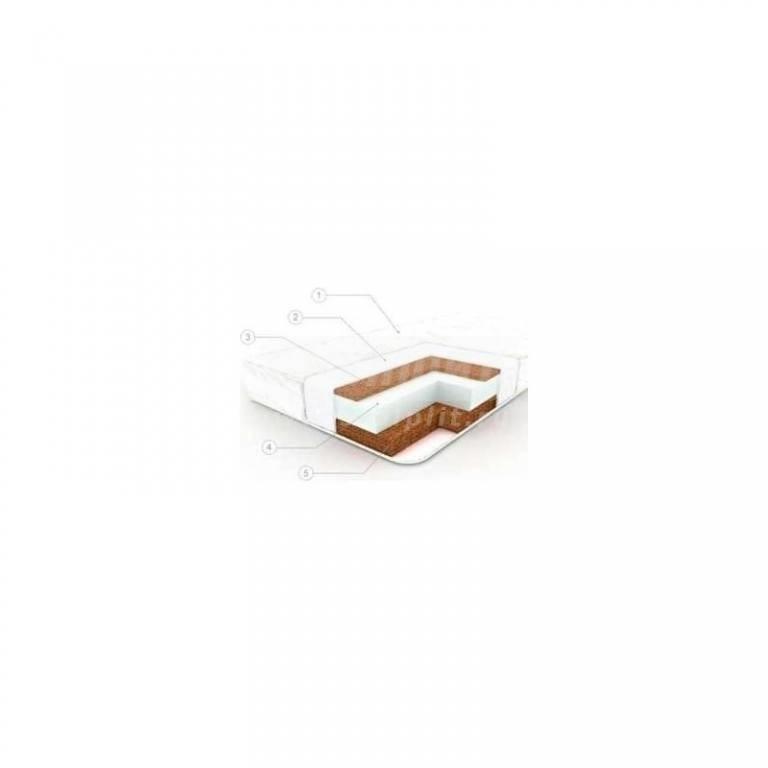 Купить Матрас в кроватку Plitex Eco Lux ЭКД-01 в интернет магазине мебели СТОЛПЛИТ