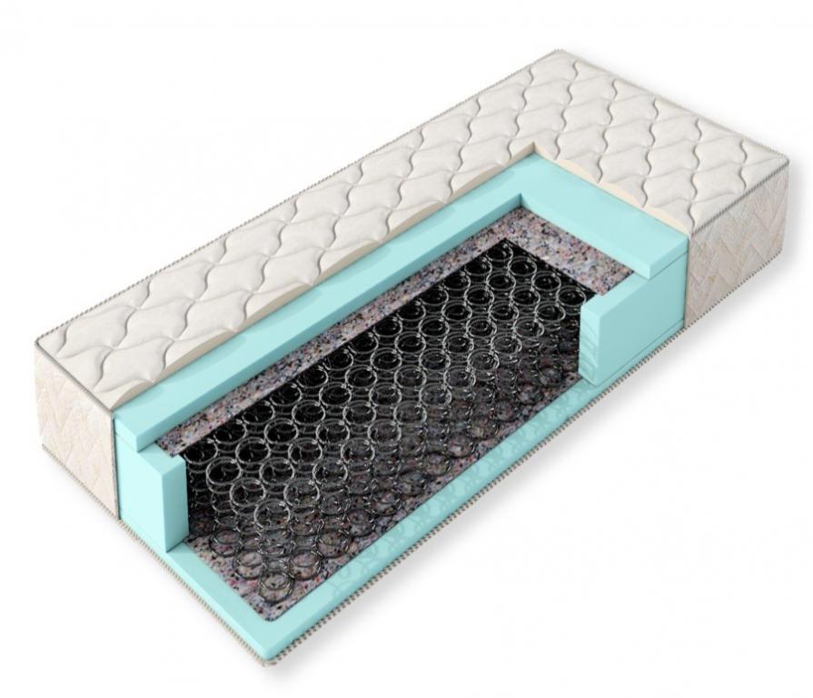 Купить Матрас Сонет Симпл (200*120, серия Классик) в интернет магазине мебели СТОЛПЛИТ