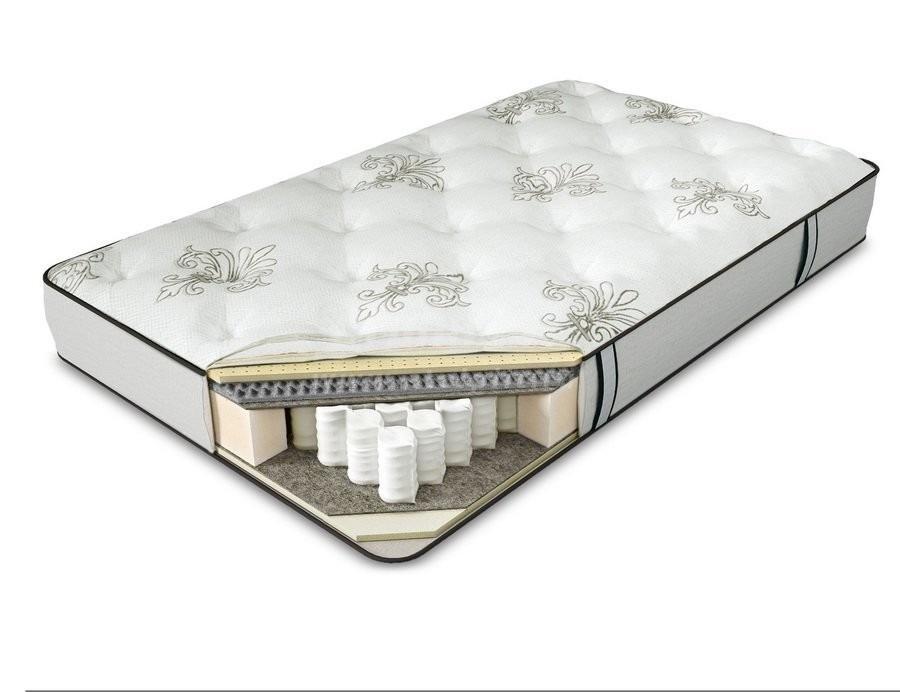 Купить Матрас 200*140 SERTA FLORINA в интернет магазине мебели СТОЛПЛИТ