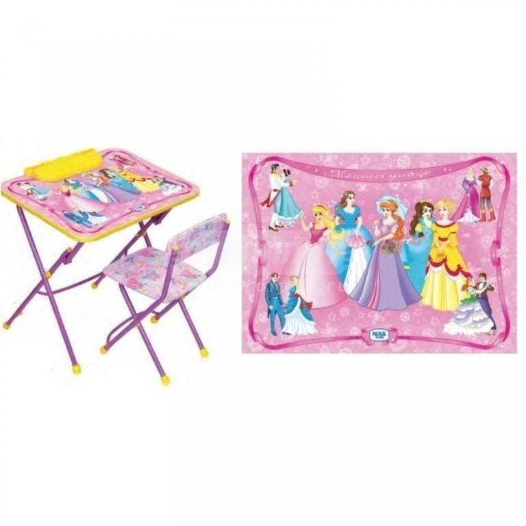 Купить Набор мебели Ника Маленькая Принцесса КУ1/17 в интернет магазине мебели СТОЛПЛИТ