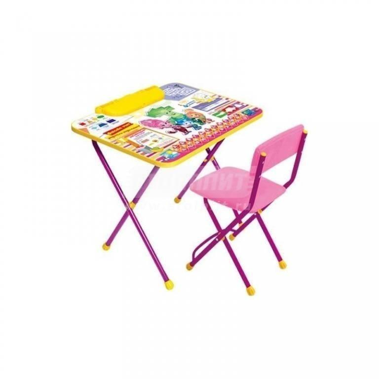 Купить Набор мебели Ника  Фиксики Знайка Ф13 в интернет магазине мебели СТОЛПЛИТ